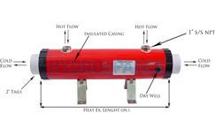 Therm Heat Exchangers