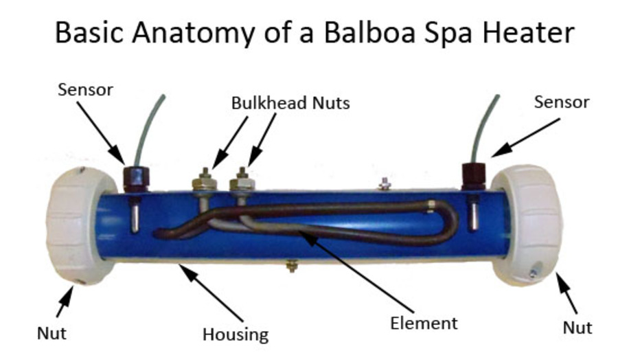 Balboa 3 0kw Heater M7 58118 Gs Gl Plastic Spa Pack